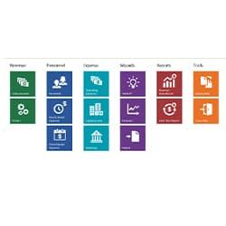 Business & Finance Softwares