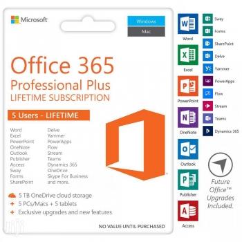 Microsoft Delve software's