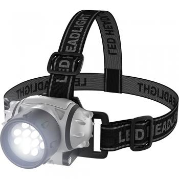 Kayak Headlamp batteries