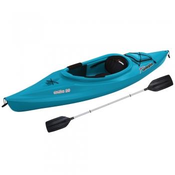 Kayak Water treatments