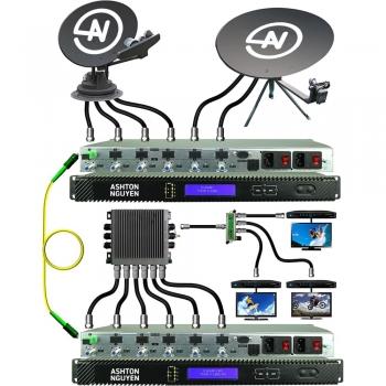Satellite TV Equipment